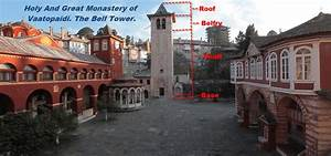 The Main Parts Of A Bell Tower  7