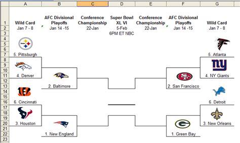 nfl playoff bracket template excel spreadsheets help printable 2012 nfl playoff bracket