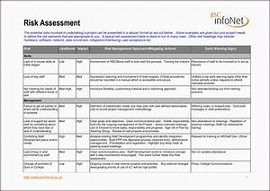 performance management action plan template images With project integration management plan template