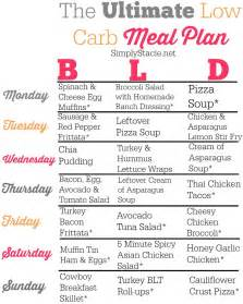 Printable Low Carb Diet Meal Plan
