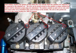 similiar gm 3 8 series 2 keywords chevy impala 3 8 engine belt diagram on 3800 series 2 v6 engine