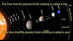 Orbital Period & Rotation Period - YouTube