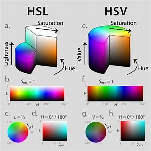 FileHsl Hsv Modelssvg Wikimedia Commons