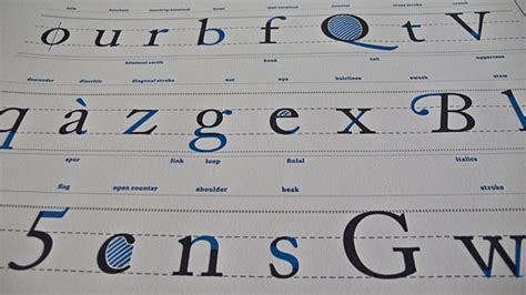typography deconstructed letterpress poster glyphic