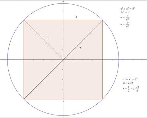 pythagoras einem kreis mit radius  cm ist eine quadrat