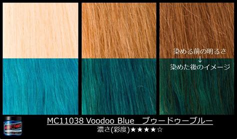 Manic Panic Voodoo Blue On Different Shades Of Blonde