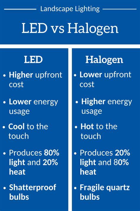 led  halogen landscape lighting
