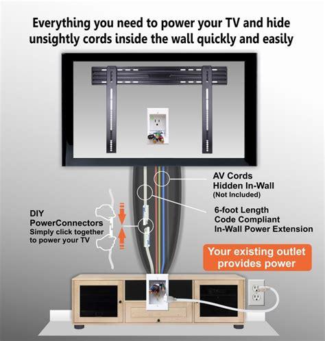 amazing cord hider  wall mounted tv powerbridge