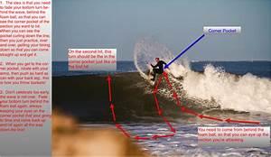 Surf Tip - Throwing Buckets