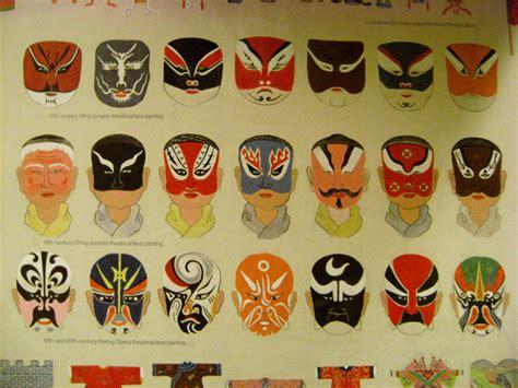 kabuki mask meaning images
