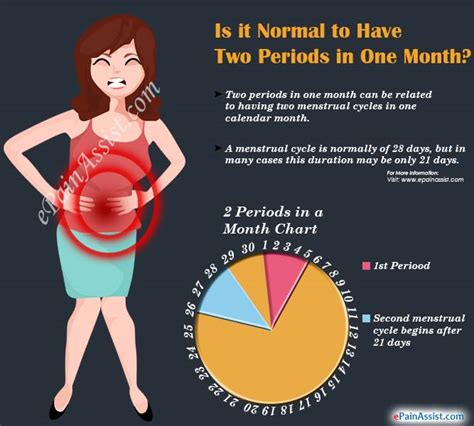 Is It Normal To Have Two Periods In One Month?. Mine Engineering Schools Water Damage Service. Browser Vs Search Engine. Tempest Telecom Solutions Fork Lift Extension. Skills Needed To Be A Special Education Teacher. Lawyers Workers Compensation. Georgia 529 College Savings Plan. Car Dealerships Brooklyn Ny Mba Kansas City. Android Push Notification Leukocytes In Stool