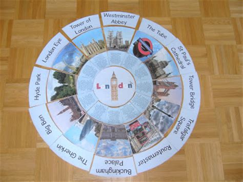 ideenreise legekreis london