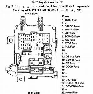 2003 Toyota Sienna Fuse Box Diagram