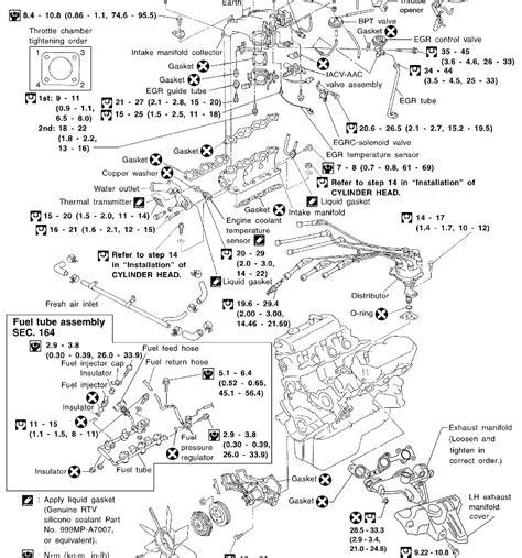 Knock Sensor Location Nissan Frontier Engine Diagram