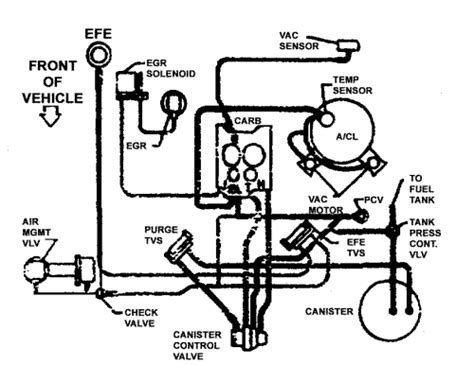 87 Chevy Tbi Vacuum Diagram by Vacuum Diagram For 84 Caprice Classic W 305 V 8 Fixya