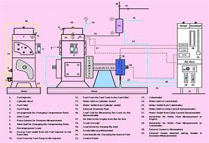Diagram Of A Diesel Engine