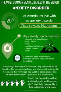 Awareness Network Blog: The most common mental illness in ...