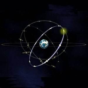 Galileo Navigation Empfänger : kapitel 4 gps ~ Jslefanu.com Haus und Dekorationen