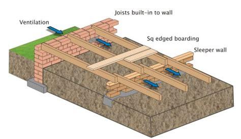 Distance Between Floor Joists Uk by Evolution Of Building Elements