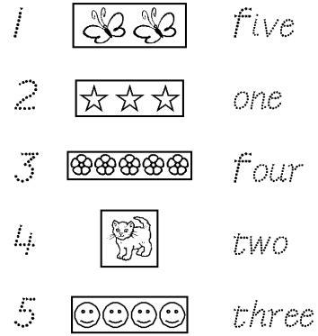 10 free websites for printable math worksheets for kindergarten