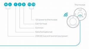 Nest Thermostat  Installatie I C M  Heat Link