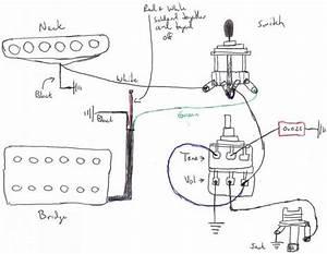 Wiring Diagrams For Fender Squier Strat  U2013 The Wiring Diagram  U2013 Readingrat Net