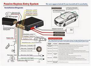 The Automobile And American Life  Auto Theft Alarm Systems