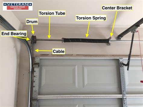 garage door opener torsion tube garage doors
