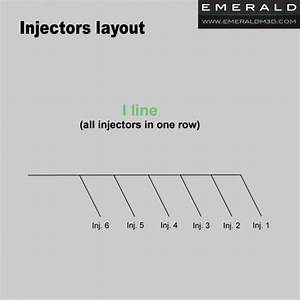 Full Generic Wiring Loom  Harness  For Emerald Ecu
