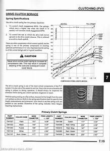 2010 Polaris Sportsman Xp 550 Atv Service Manual