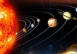 Principles of Tithi Pravesh Chakra - Vedic Astrology ...