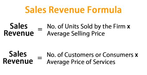 sales revenue formula calculator excel template