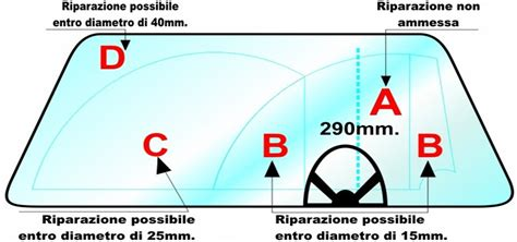 allianz si e riparazione parabrezza speed glass