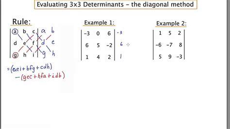 mathcamp algebra  evaluating     determinant