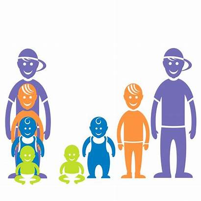 Clipart Adolescence Changes Development Growth Child Adolescent