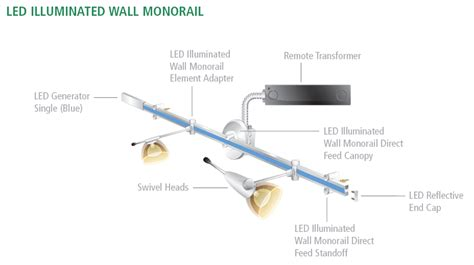 lbl lighting wall monorail accessories arcadian home