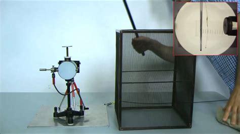 Gabbia Di Faraday Esperimento Es09 Schermo Elettrostatico Gabbia Di Faraday