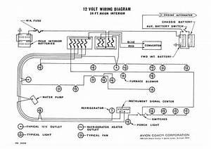 Getacdesfishing Rod 120v Motor Wiring Diagram 24773 Getacd Es