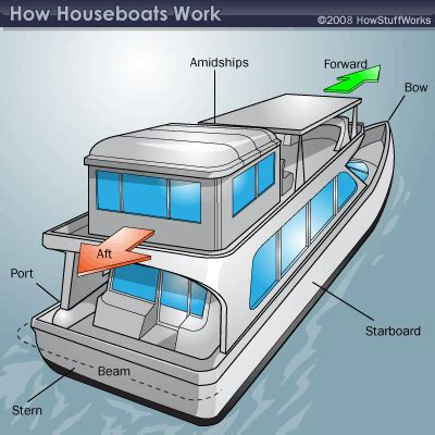 Parts Of A Boat Yacht by Characteristics Of A Houseboat Howstuffworks