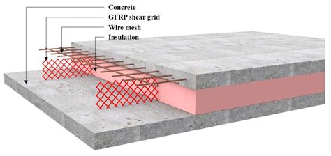 materials  full text composite behavior    insulated concrete sandwich wall