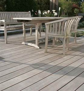 Holz Dunkel ölen : terrassendielen aus holz holzland beese unna ~ Michelbontemps.com Haus und Dekorationen