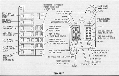similiar 2009 g6 fuse block keywords 1997 mercedes e320 repair manual on pontiac g6 fuse box layout