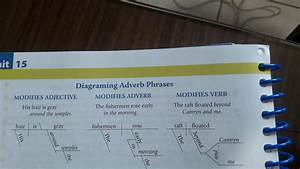 Diagramming Adverb Phrases  Sentence Diagramming