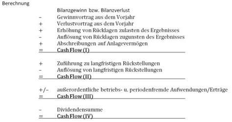 finanzierung berechnen formel flow verst 228 ndliche erkl 228 rung mit beispiel