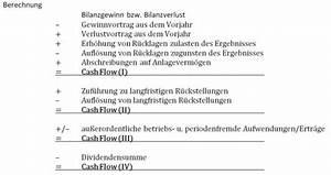 1 Und 1 Rechnung : cash flow verst ndliche erkl rung mit beispiel ~ Themetempest.com Abrechnung