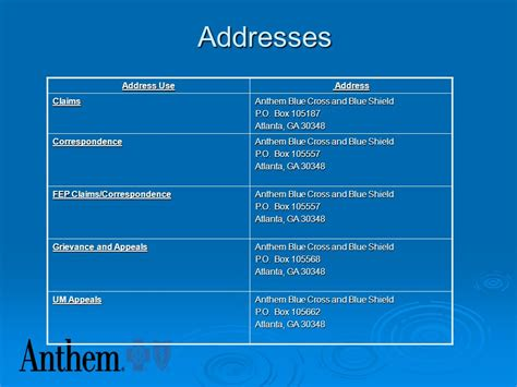 bcbs federal provider phone number anthem msma presentation ppt