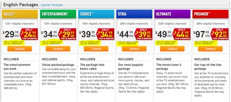 Direct Tv Package Quotes Quotesgram. Electric Company Deposit Florists Westford Ma. Ultrasound Technician Classes Needed. Car Rental In Rome Italy How To Ease Heartburn. Toll Free Numbers In Usa Tristar Hunter Ex Lt. State Automobile Mutual Insurance Company. Pre Existing Condition Life Insurance. Rutgers Mba Admissions Neck Pain And Migraine. Taking Pictures With Ipad South Bay Plumbing