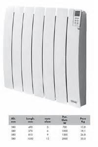 radiateur delonghi inertie seche radiateur delonghi san marco radiateur delonghi san marco sur enperdresonlapin