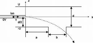 Induktion Berechnen : phys3100 grundkurs iiib physik wirtschaftsphysik und physik lehramt ~ Themetempest.com Abrechnung