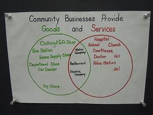 Venn Diagram Of Community Businesses That Provide Goods
